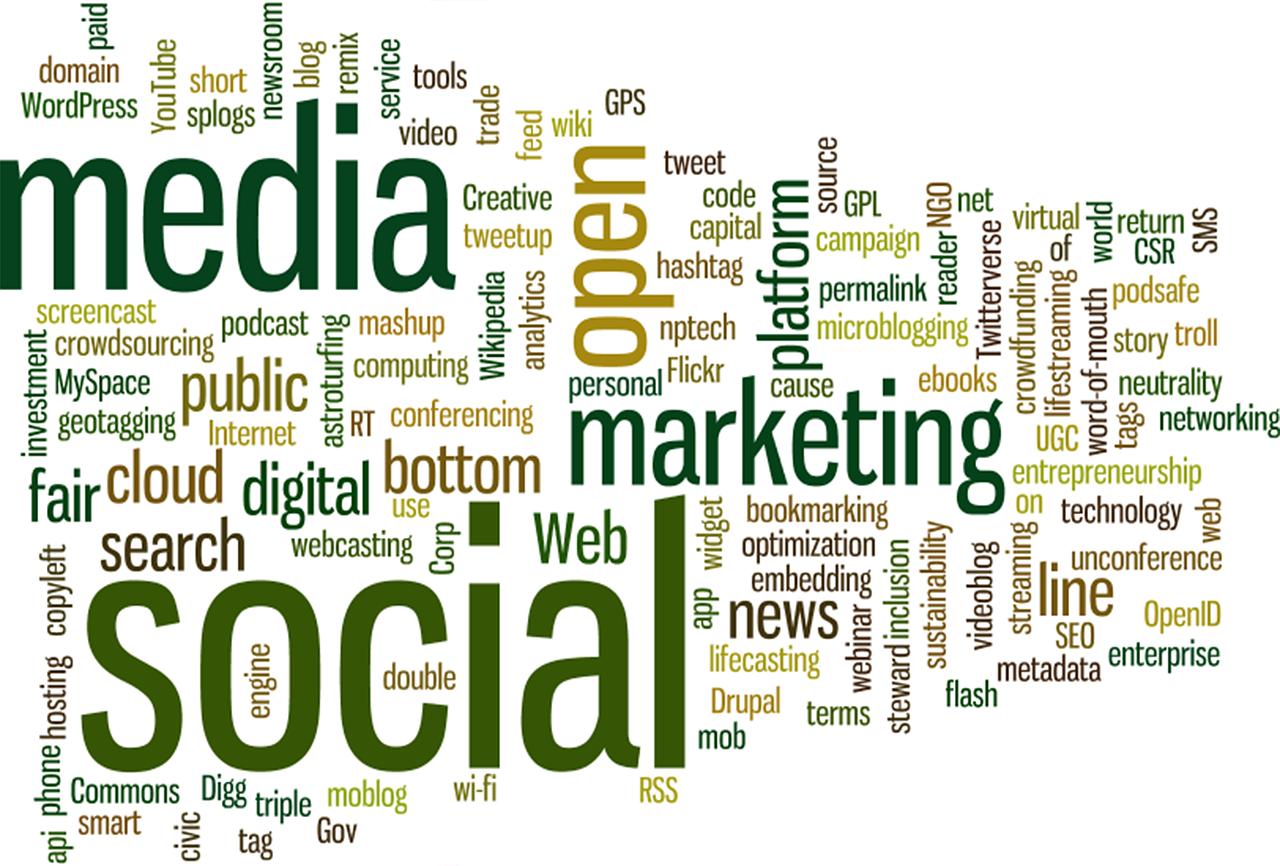 Werbeagentur Online Werbung